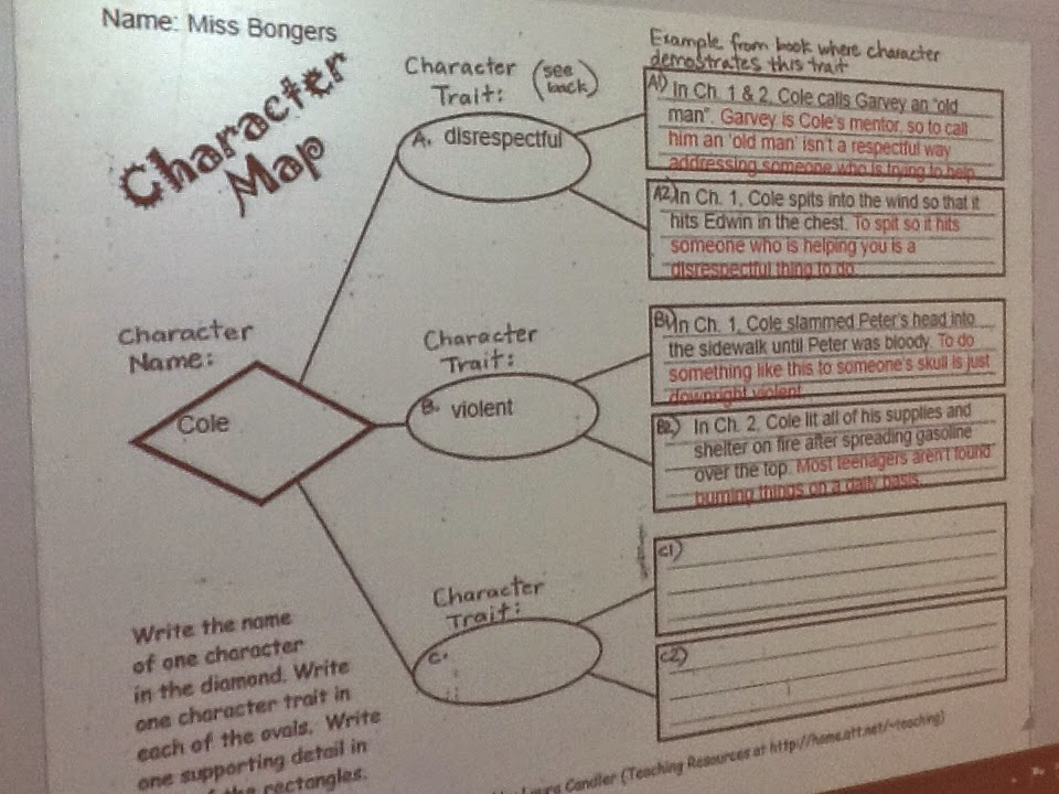 character analysis touching spirit bear In this touching spirit bear  character analysis  learners respond to nine short answer questions covering chapter one of touching bear spirit by ben.