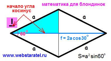 Площадь ромба и параллелепипед. Площадь ромба, длина стороны и диагонали ромба. Математика для блондинок.