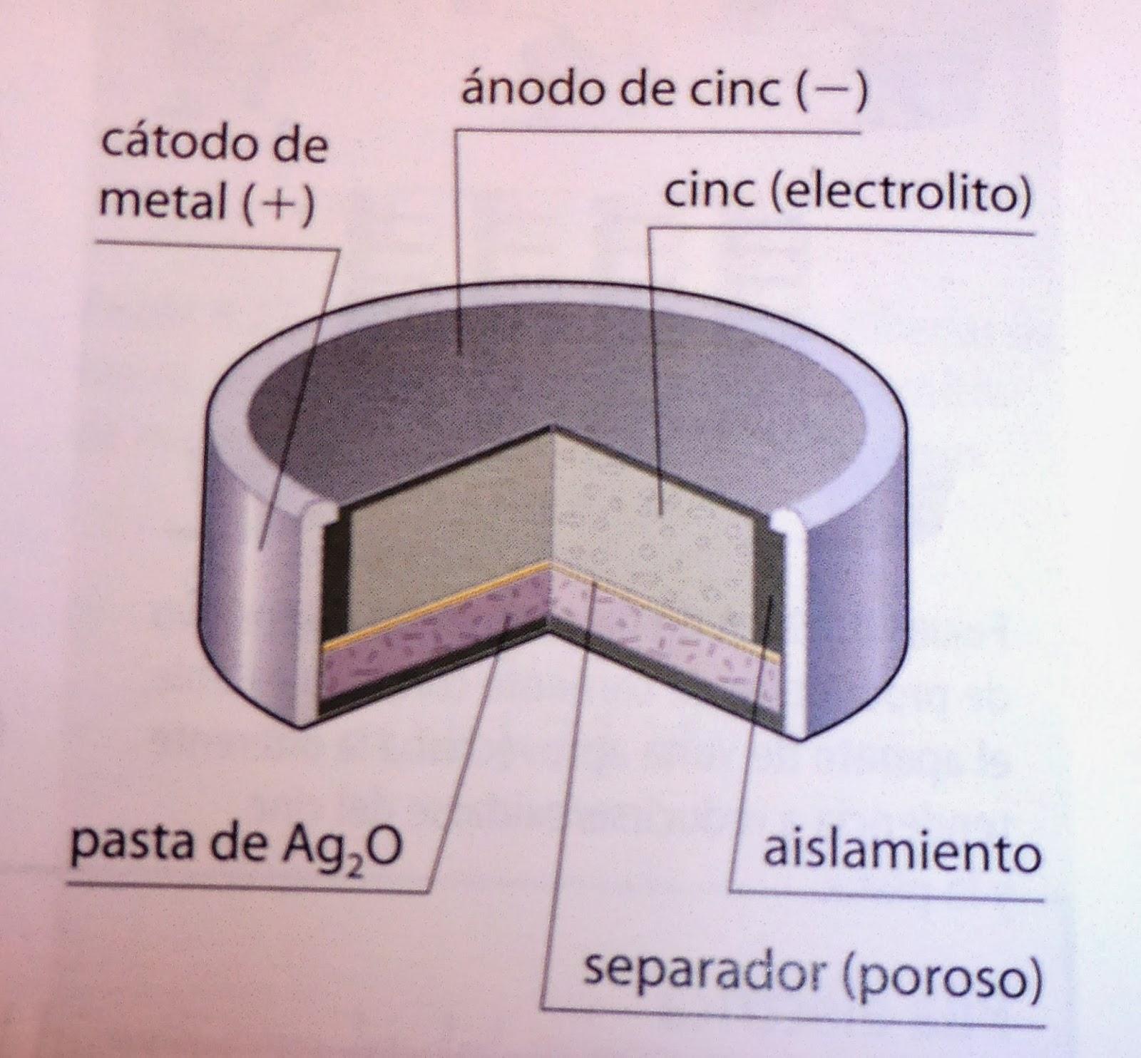 La base de la ciencia octubre 2013 - Tipos de pilas de boton ...