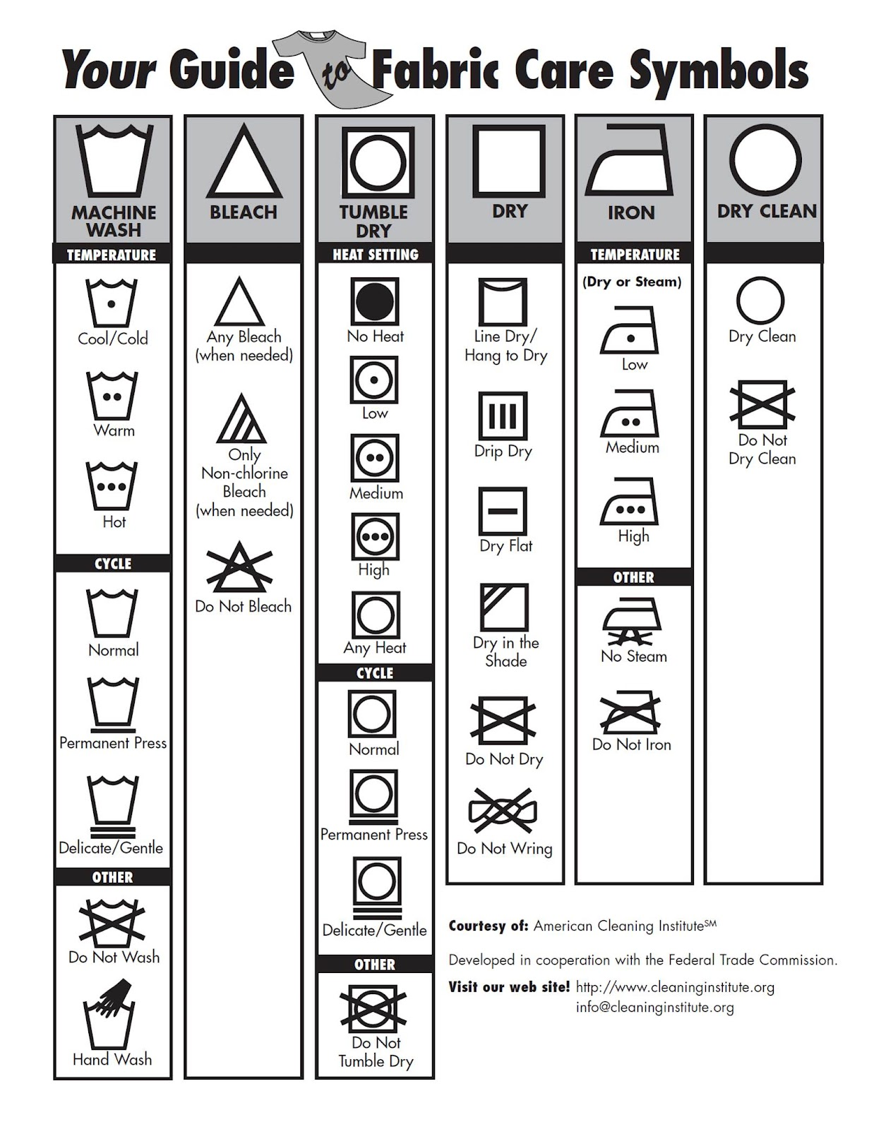 Fresh And Organized Laundry Woes And A Fabric Care Guide