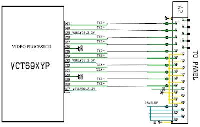Hình 35 - Tín hiệu ra của IC xử lý tín hiệu Video tổng hợp đưa đến điều khiển màn hình LCD PANEL