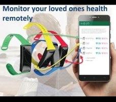 Blood Pressure, EKG