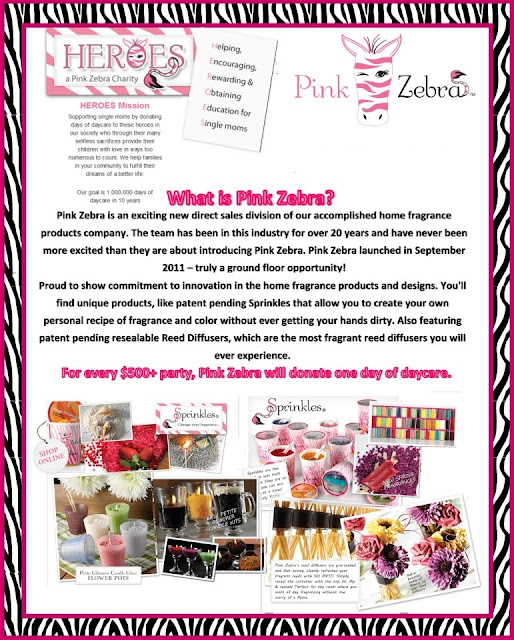 Pink Zebra Candles Image