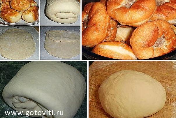 Тесто на кефире для пирожков без дрожжей в духовке с фото