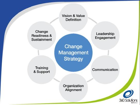 contemporary strategic management Start studying strategic management learn vocabulary, terms, and more with flashcards, games, and other study tools.