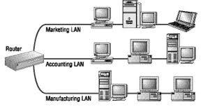 contoh+aplikasi+router jaringan komputer berdasarkan fungsi