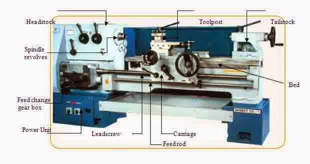spesifikasi komponen mesin bubut