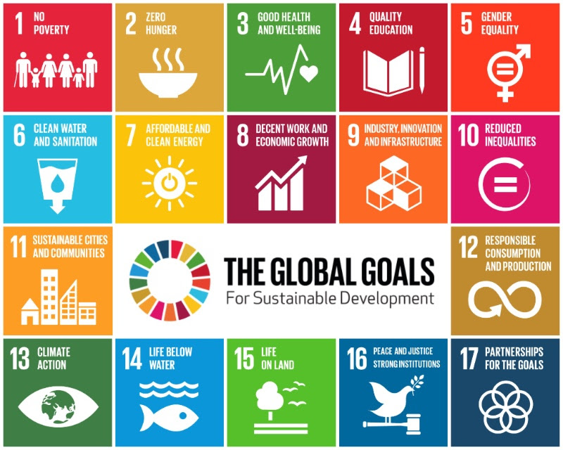 UN Global Goals / Spriocanna Domanda na NA (2016-2030)