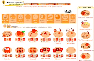 Sheppard Software Edukasi Asyik Matimatika Untuk Anak-anak