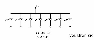 common anode 7segment