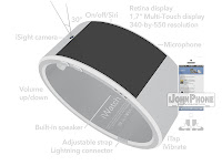 posible-iwatch-ijohnphone-2