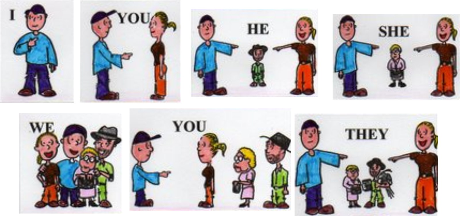 Genie's English Class: Los pronombres personales en inglés