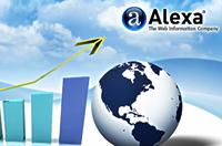 Alexa Site Listing
