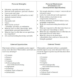 what is the weaknesses of krispy kreme doughnuts Description krispy kreme doughnuts case study harun kaya bu-524 strategic management prof chris najera 8/24/2011 krispy kreme doughnut 1) identify the firm's existing vision, mission.