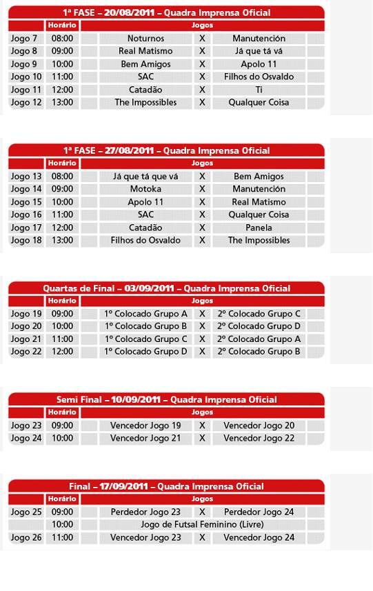 Tabela Do Campeonato Interno De Futsal