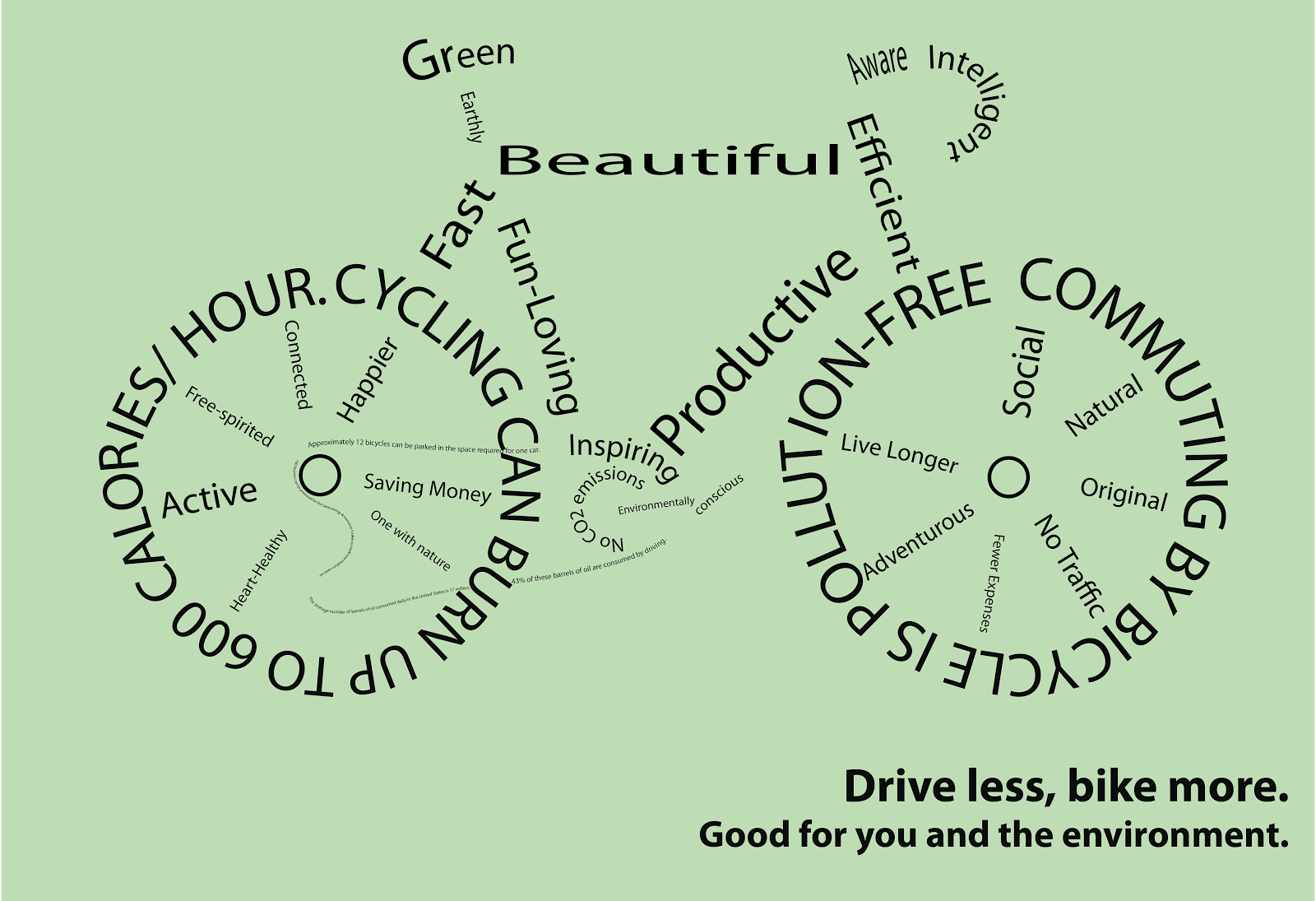 Cycling is Save the planet: