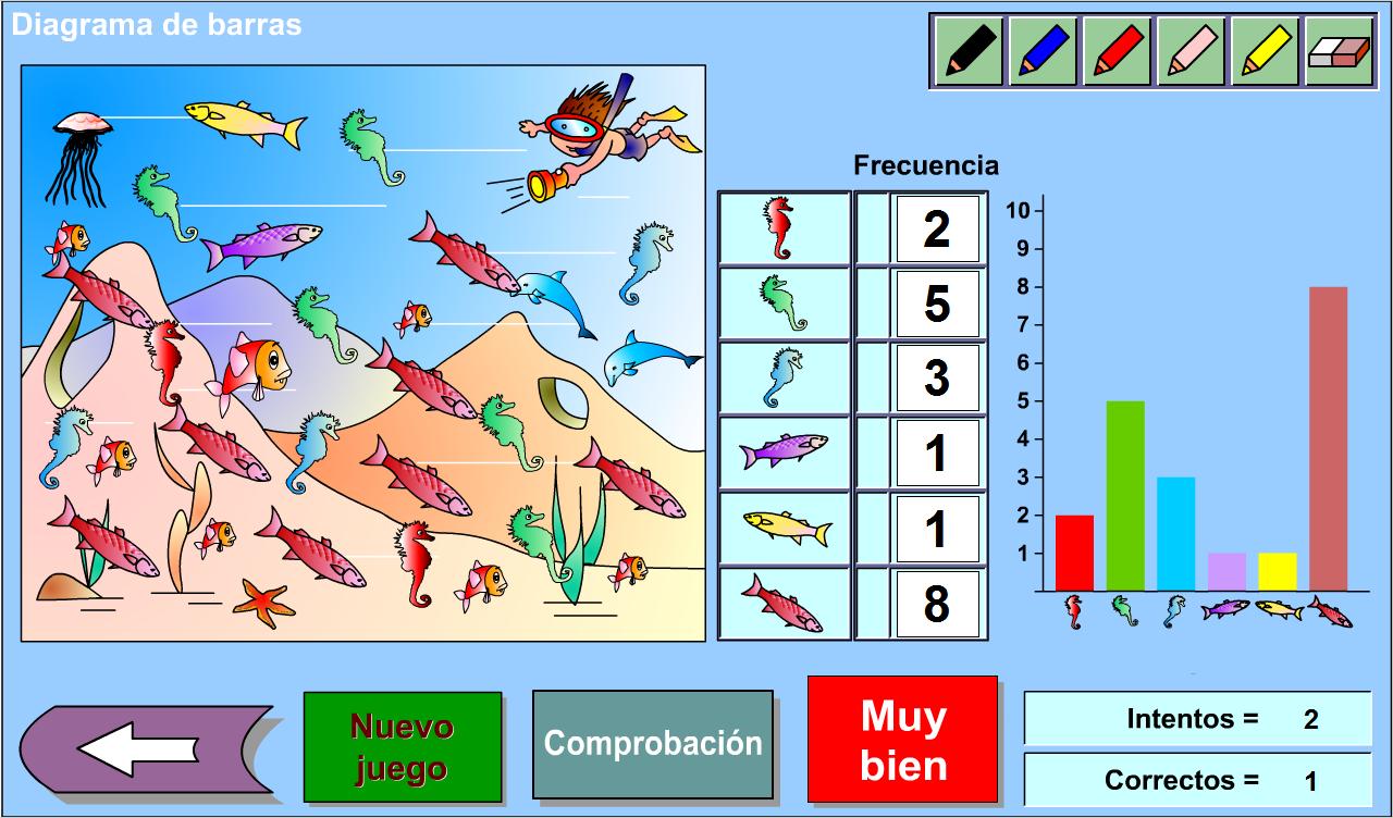 http://www.primerodecarlos.com/SEGUNDO_PRIMARIA/mayo/tema_3-3/actividades/mates/diagrama.swf