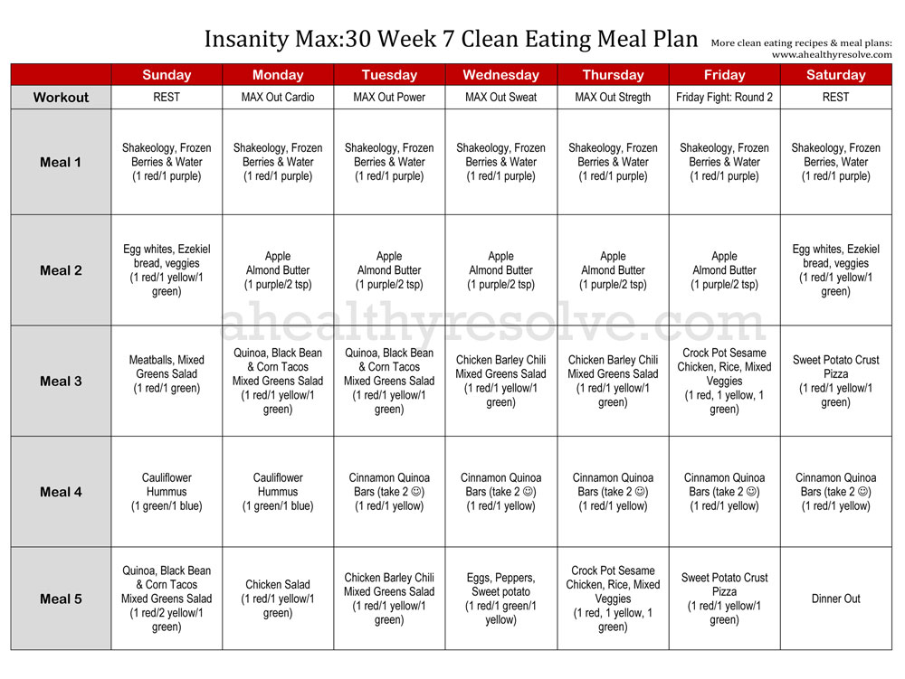 revamping my nutrition insanity max 30 week 7 clean eating meal