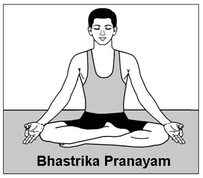 Bhastrika Pranayama-Yoga for weight loss