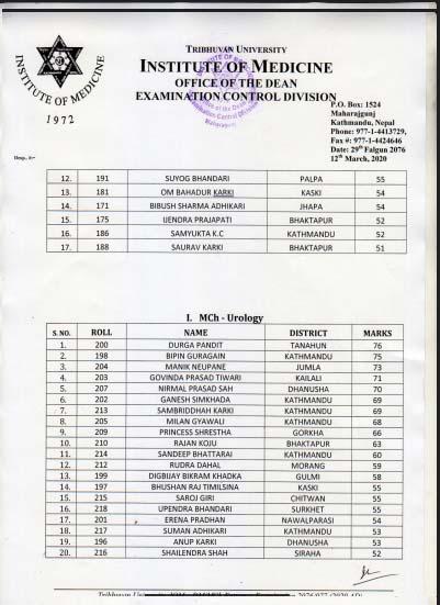 IOM DM/MCH Entrance Exam Result of 2067/77