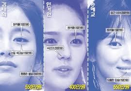 ศัลยกรรมเกาหลี ราคา Korean Surgery Price