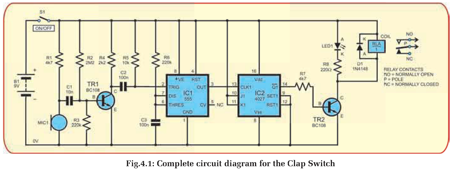 MARCH May - Clap sensitive on off relay
