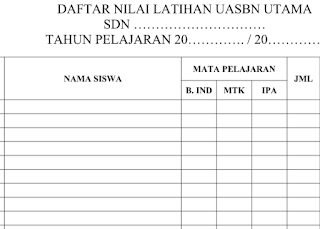 Daftar Nilai Latihan UASBN Utama