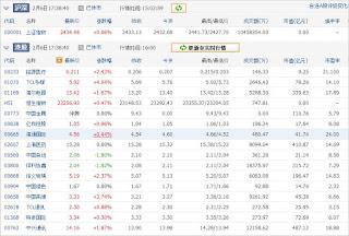 中国株コバンザメ投資ウォッチ銘柄watch20130206