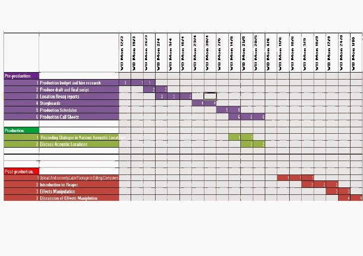 Foundation portfolio by kelly balson producing and for Documentary production schedule template