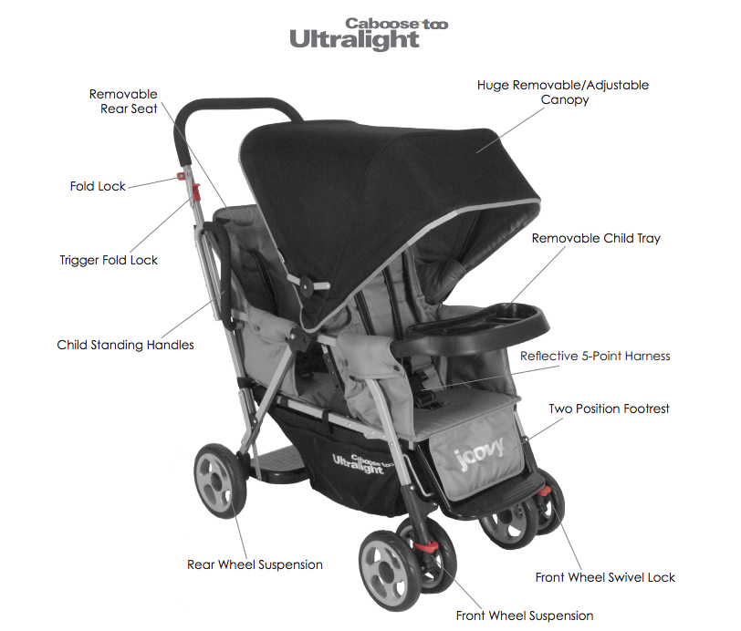 Room For Two Joovy Caboose Too Ultralight Review