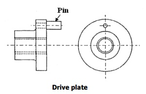 Lathe Accessories-Drive Plate