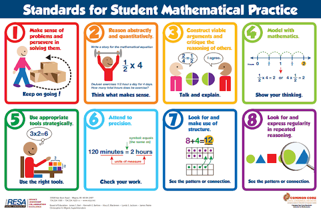 CIA Matters: Common Core 8 Standards For Mathematical Practice