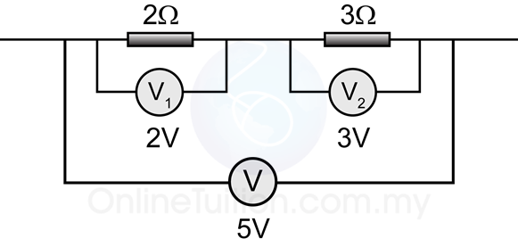 potential and potential difference in a circuit