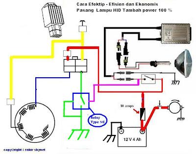 Aplikasi Cara Otomatis Pasang Lampu HID menggunakan Relay Tipe NC