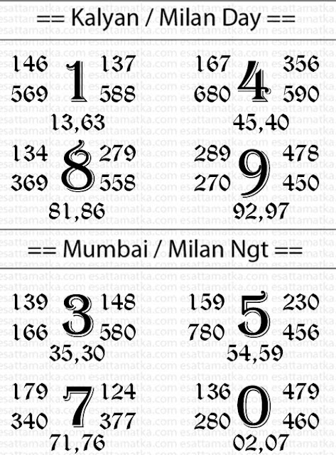 Matka Tips Today | Only For Kalyan Mumbai Matka Tips By DPBOSS (23-Nov)