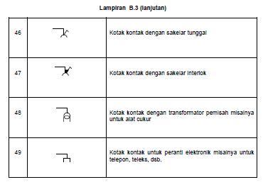 Informasi kelistrikan dan umum informasi kelistrikan rumah tangga rangkaian diagram garis star delta pada motor induksi ac 3 phasa ccuart Image collections