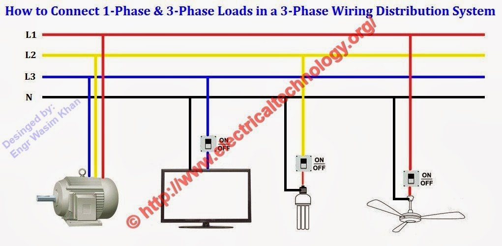 Three phase electrical wiring installation in home