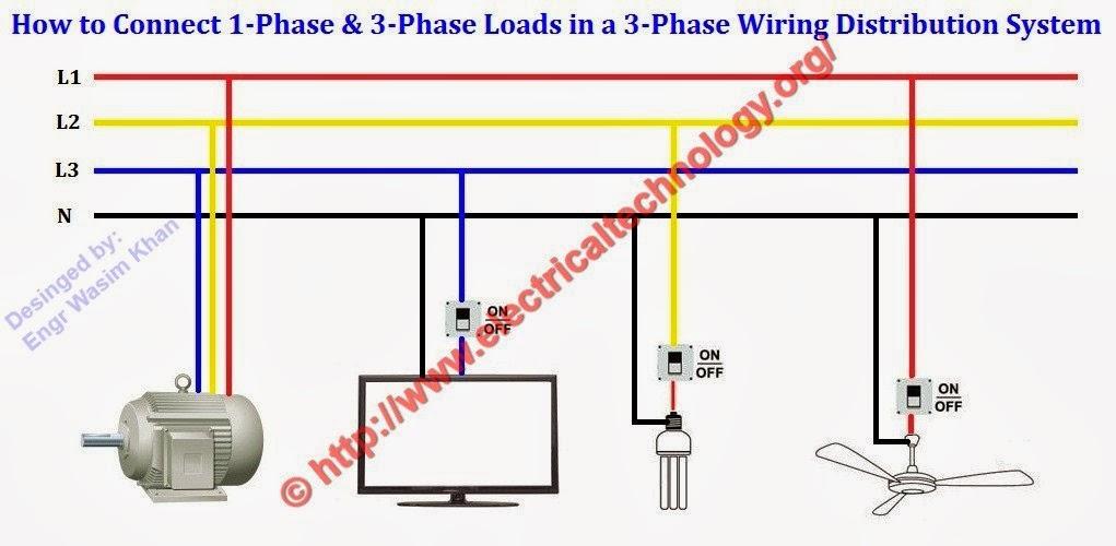 Three Phase Electrical Wiring Installation in Home | sasi.kaleru