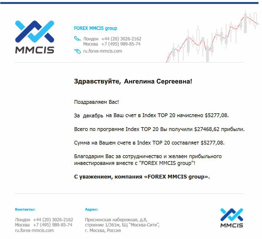 Forex mmcis group top 20