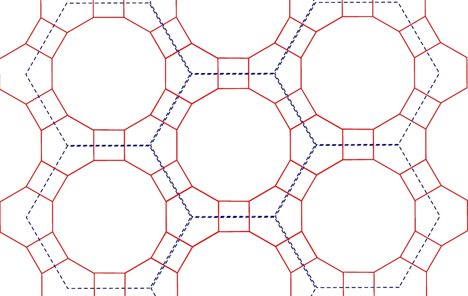 how to solve pattern of square solution