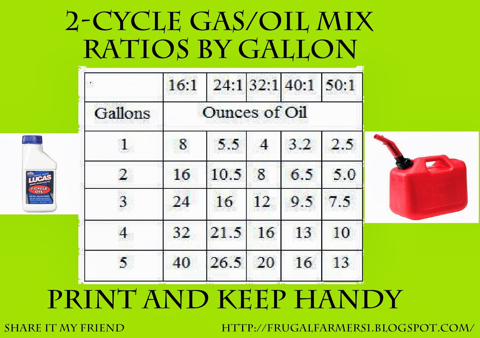 2 stroke mix ratio chart: The frugal farmer s network 2 cycle gas oil mix ratios