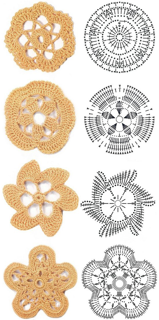 Crochet Flowers Diagram 2