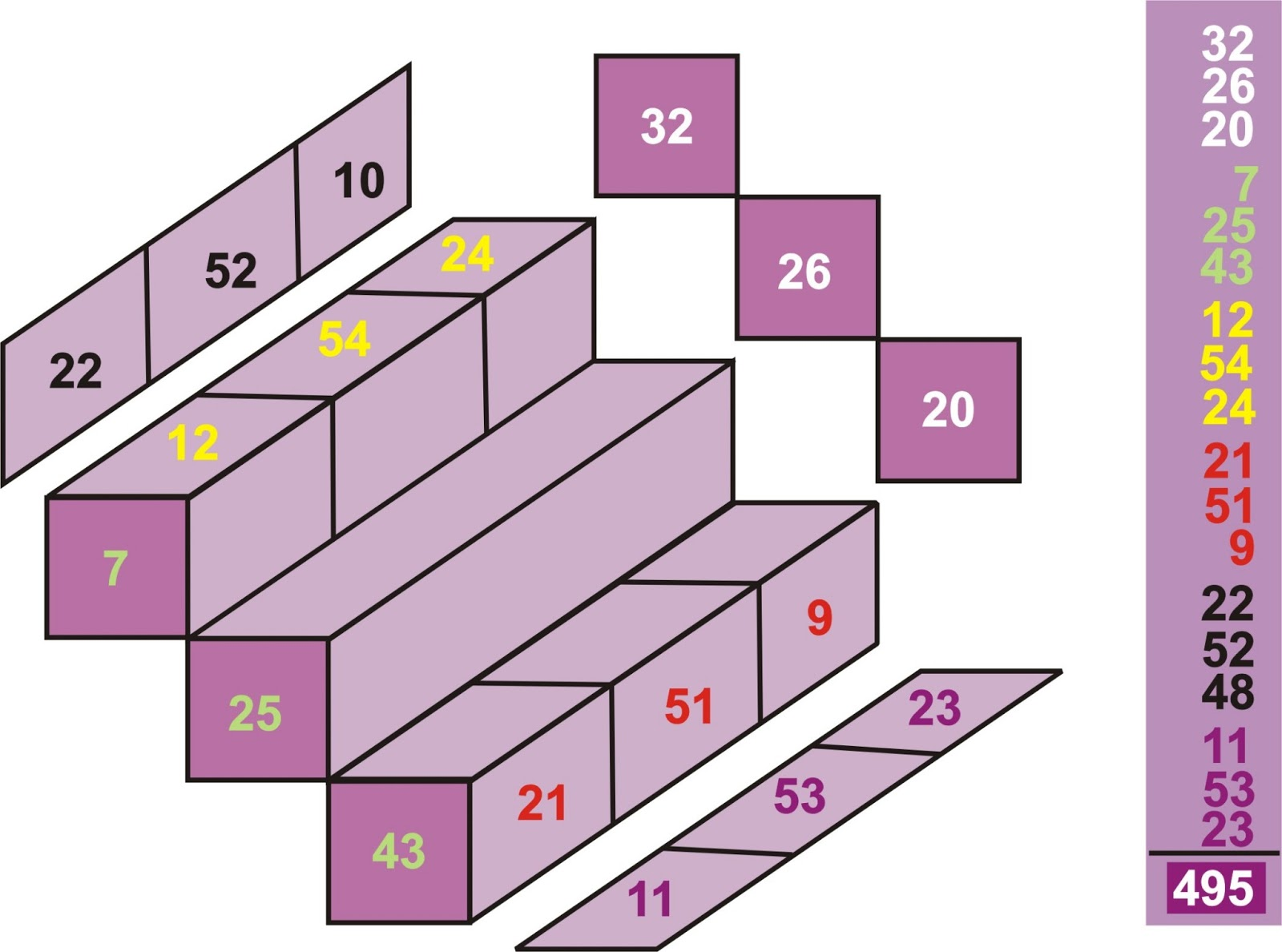 how to find the diagonal of a cube