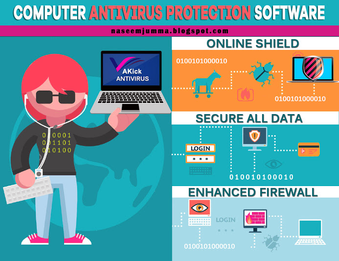 what is a computer virus definition types protection