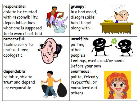 Character Trait Powerpoint Character Trait Definition
