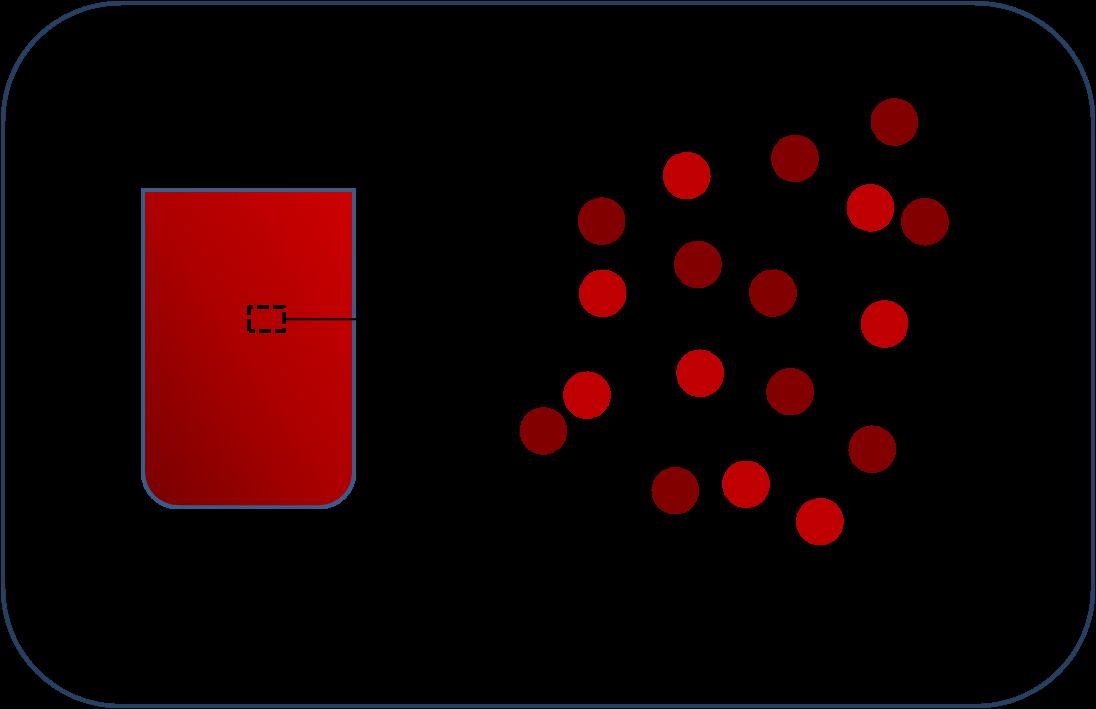 representacion de la entropía en la que aparece un ejemplo de macroestado con sus correspondientes microestados.