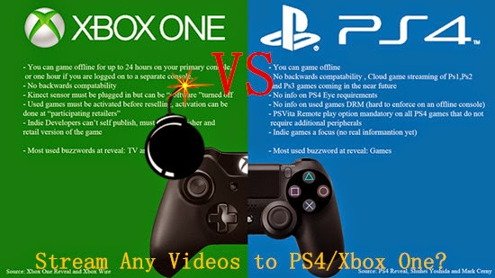 Ps4 vs xbox one stream any videos to ps4 and xbox one 1080p video tool - Should i buy or build a new home pros and cons for either choice ...