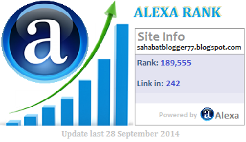 Alexa Rank Pictures