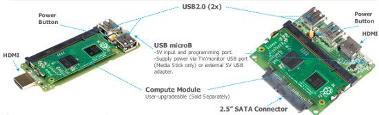 acessórios wd raspberry pi compute module