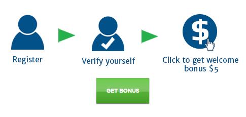 Easy forex no deposit bonus 2016